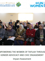 Empowering the Women of Tafilah through Gender Advocacy and Civic Engagement: Impact Assessment