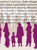 Poverty alleviation and women refugees in the Middle East: empowerment through grassroots micro-entrepreneurship? All countries