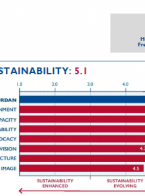 2018 Civil Society Organization Sustainability Index for Jordan