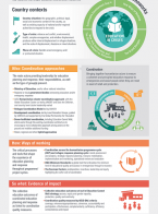Infographic: conceptual framework for education planning and response in crises