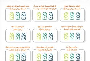 The opinion of the eighteenth female parliamentarians in a number of statements
